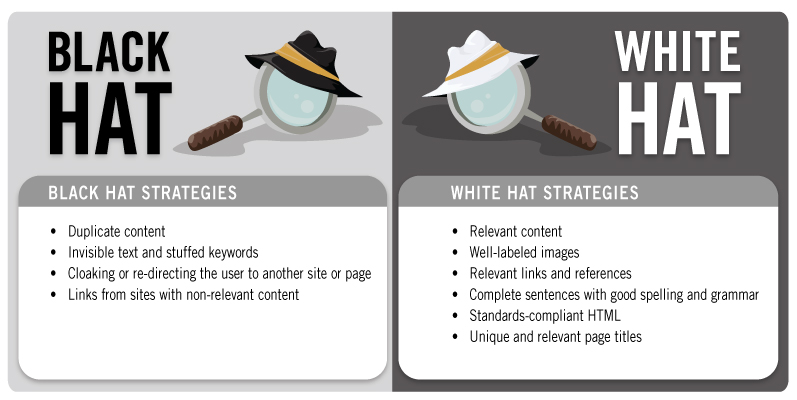 Black Hat vs White Hat SEO - Inbound Marketing Blog d873397146d