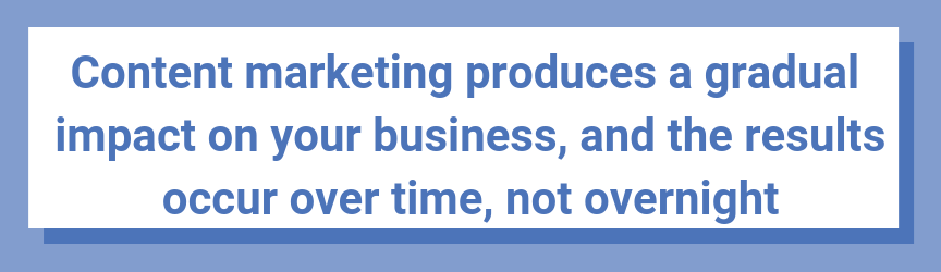 Content marketing produces a gradual impact on your business, and the results occur over time, not overnight